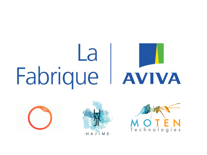 Three start-ups supported by IncubAlliance winners of the Aviva Factory 2019